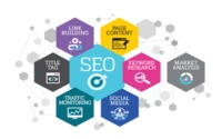 We are an Orlando, Florida based Search Engine Optimization, PPC, Social Media, Web Design & Web hosting Company. Online Marketing Gorilla is the best Internet Marketing Company in the Orlando. Call us or Visit our website https://onlinemarketinggoril...