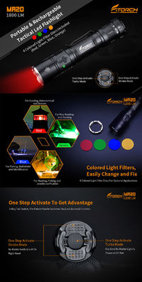 FITORCH MR20 XHP-35 LED 1800 Lumens 6 Modes Flashlight USB Rechargeable Portable Torch With 4 Colored Light Filter