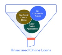 Unsecured Loans Online: Easy Loans with No Collaterals