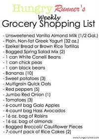 Eating Healthy on a Budget :