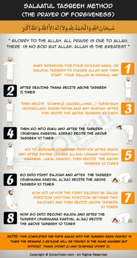 Info-graphic that features the method of performing the salatul tasbeeh (prayer of forgiveness) See more at:http://www.qurantutor.com/blog/salatul-tasbih-method/
