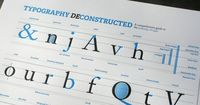 A beautiful poster: Typography Deconstructed, with the foundation of true typography