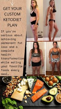 Diet Plans that work | Easy Diet for Weight loss | Healthy & Low Carb Programs�€Ž