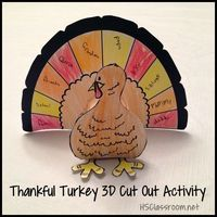A fun turkey art project to do for Thanksgiving to record some of the things you're thankful for this year.