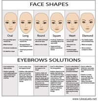 Eyebrows solutions