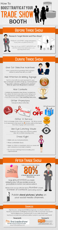 How to Boost Traffic at Your Trade Show Booth [Info Graphic]