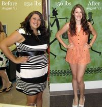 Natural Diet and Weight Loss Supplments   Body Benefits