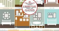 Style Oyster: Wall Galleries & Floating Shelves