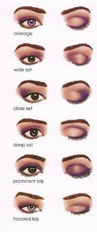 different ways of putting on eyeshadow!