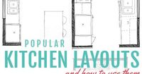 See examples of popular kitchen layouts and learn how to use them in your home, to fit your style and your needs.