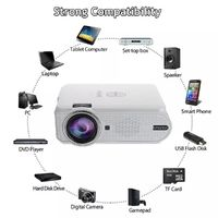 UHAPPY U90 2000 Lumens LED Projector 800 x 480 Support 1080p Home Thearter Projector