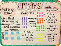 Introducing Arrays! - great anchor chart - use with repeated addition or intro to multiplication