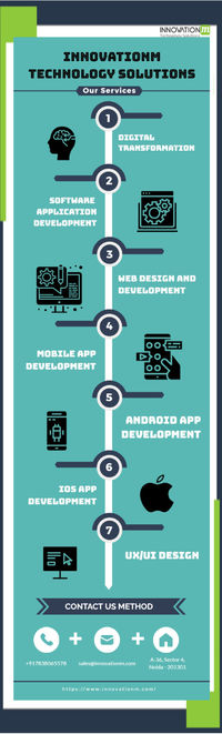 Best Mobile app development services, Android app development company, Custom software development company in Noida, Delhi, Gurgaon, NCR. Best iOS app development company in NCR. Top website development company in Noida, Delhi, Gurgaon, NCR, India. Innova...