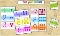 find your partner number cards