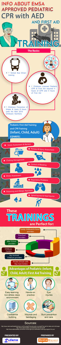 """Things You Must Know about Pediatric First Aid and CPR Training �€"""" Infographic"""