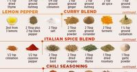 10 Pinable Charts That'll Speed Up Your Slim-Down http://www.womenshealthmag.com/weight-loss/pinterest-weight-loss