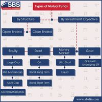 Types of Mutual Funds.jpg